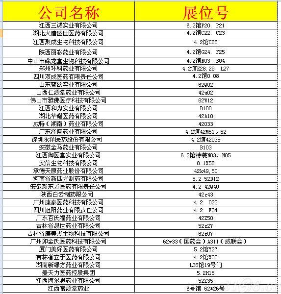 第77届全国药品交易会(上海国药会)参展须知